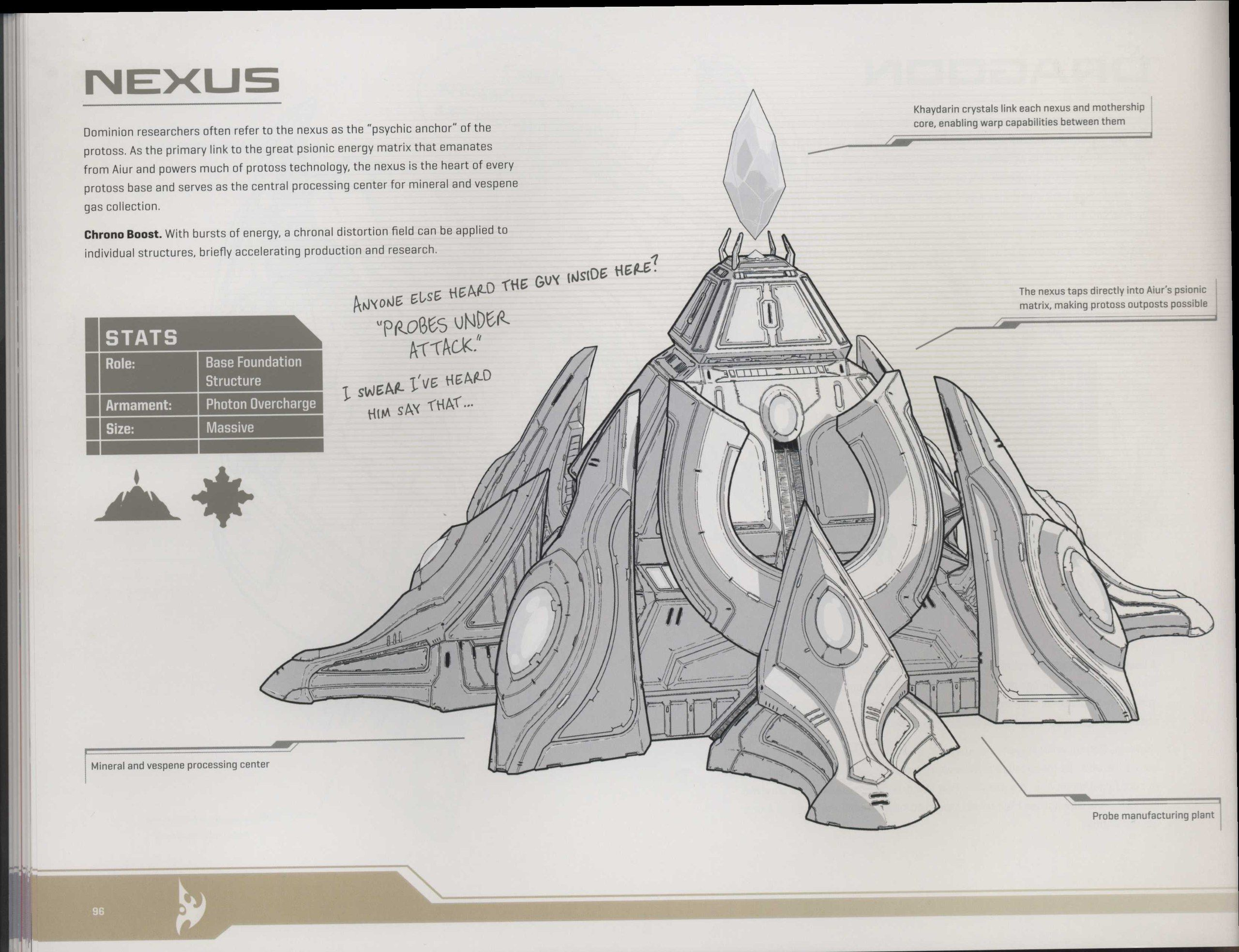 StarCraft Field Manual – 177 photos   VK