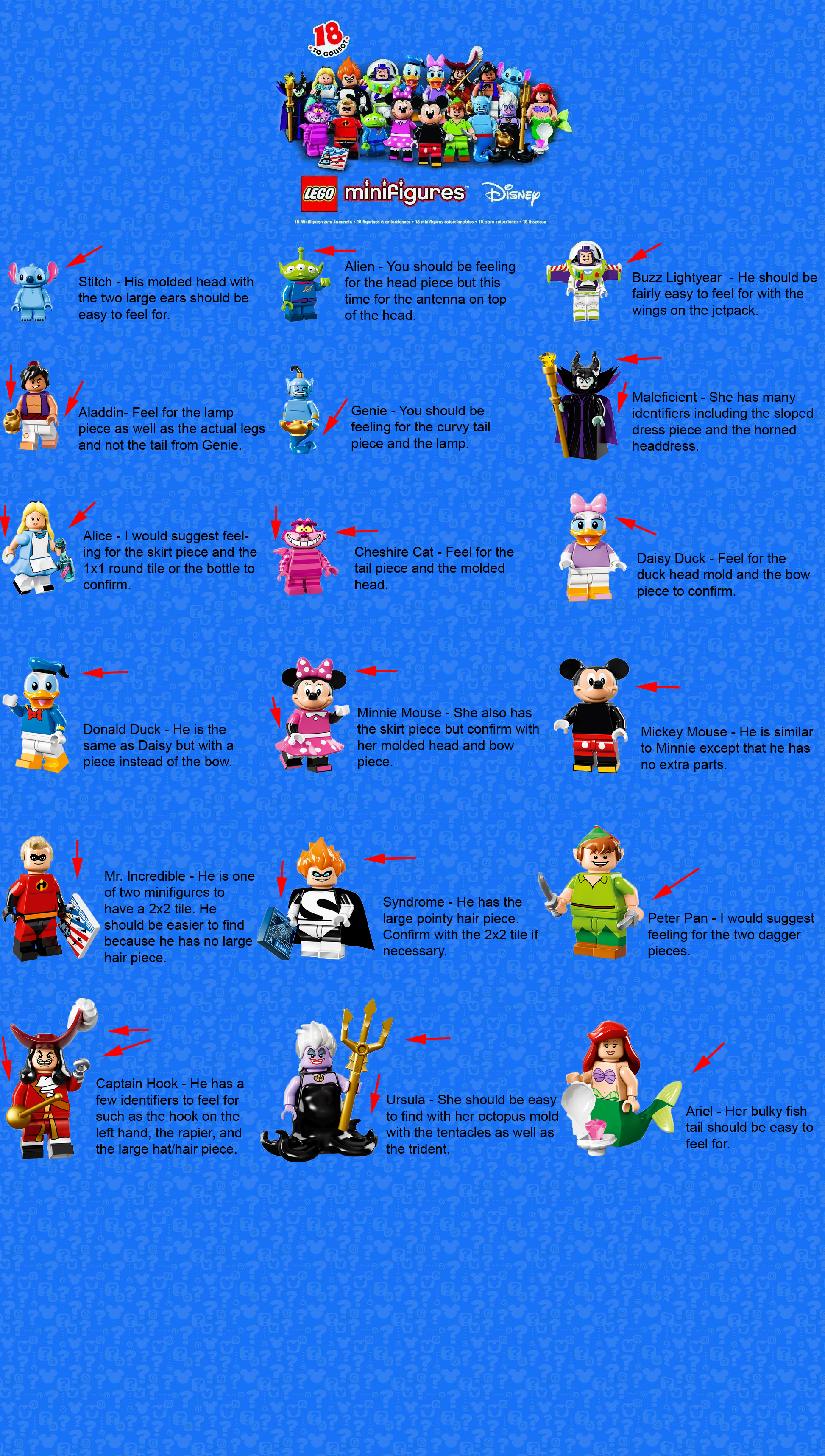 The Lego Disney Collectible Minifigures 71012 Have