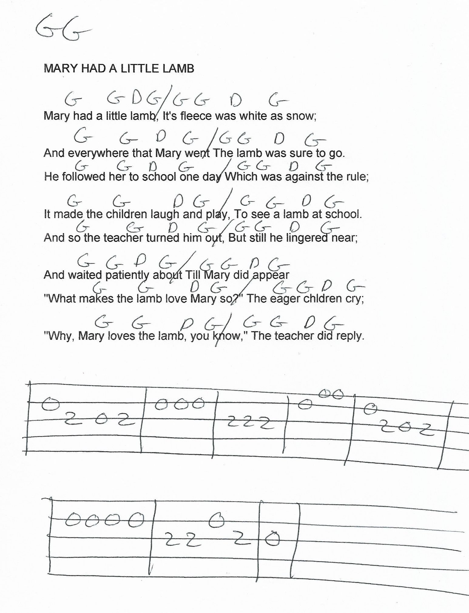 Mary Had A Little Lamb Guitar Chord Chart In G Major 2018