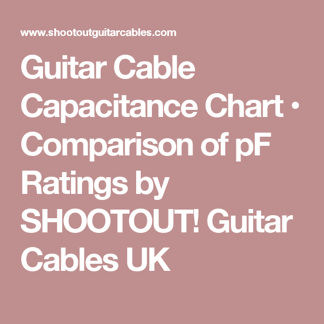 Guitar Cable Capacitance Chart • Comparison of pF Ratings by ...