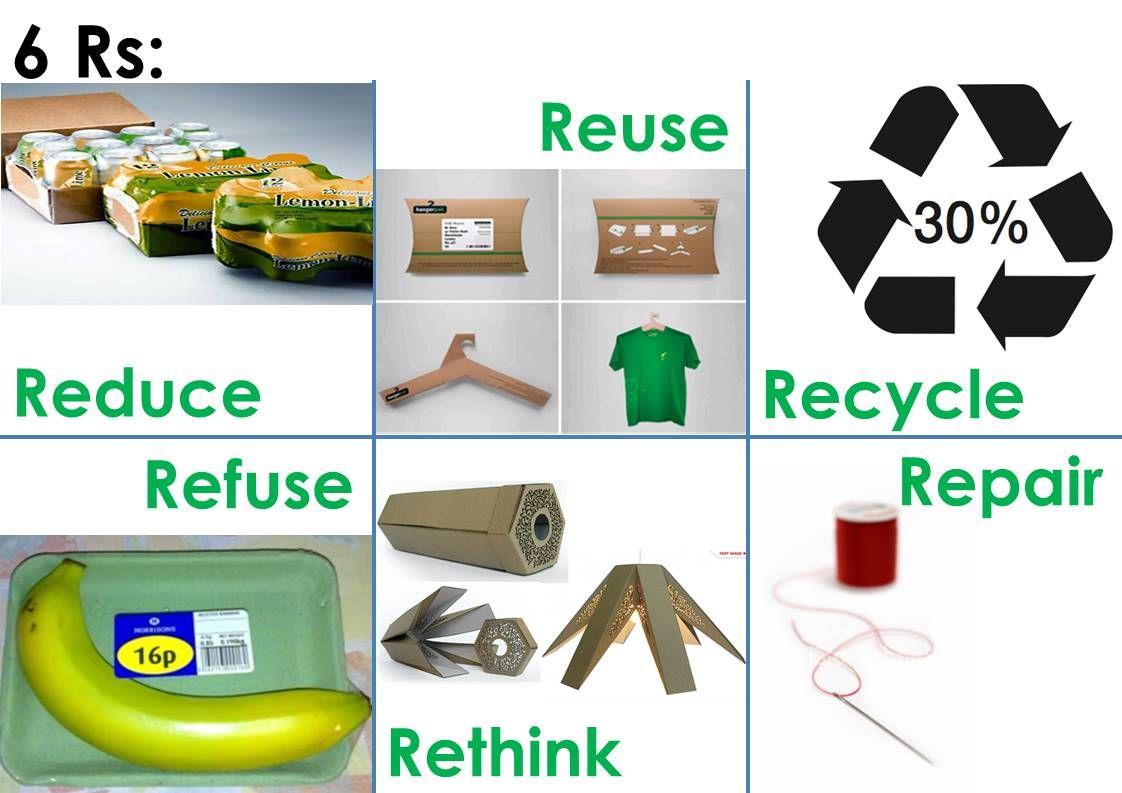 Recycling Logos Gcse Textiles Theory T Recycling