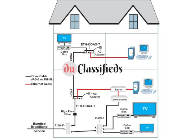 Home Internet Network Lan Installation Technician In Abu Dhabi Abu Dhabi 0556789741 Free Classified Ads In Uae Ua Home Network Ethernet Cable Home Internet