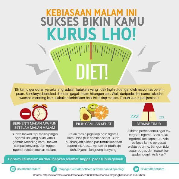 Mau Langsing Dalam Semalam Bisa Asal Kamu Rajin Lakukan Kebiasaan Baik Ini Tiap Malam Ya Vemaledotcom Dengan Gambar Motivasi Diet Pendidikan Kesehatan Resep Diet Sehat
