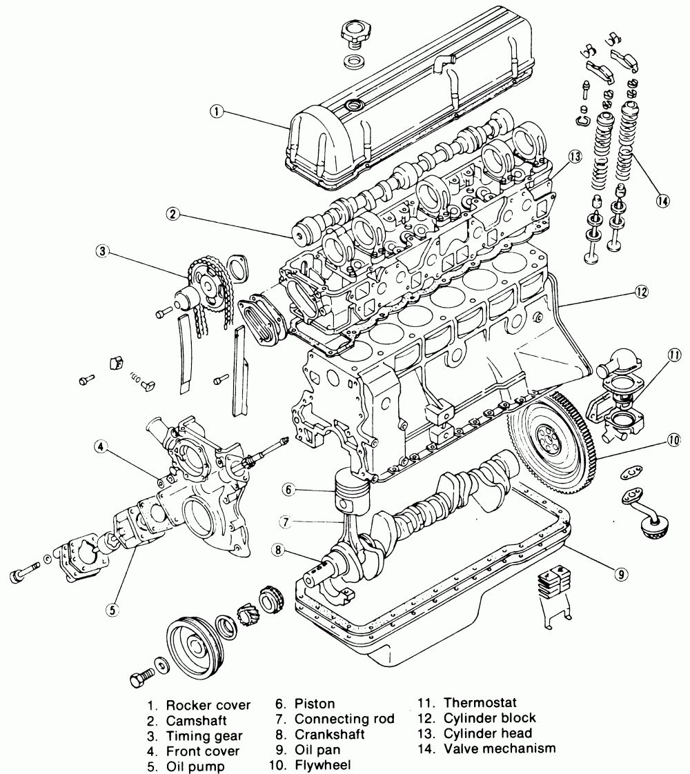 exploded-engine-diagram-exploded-engine-diagram