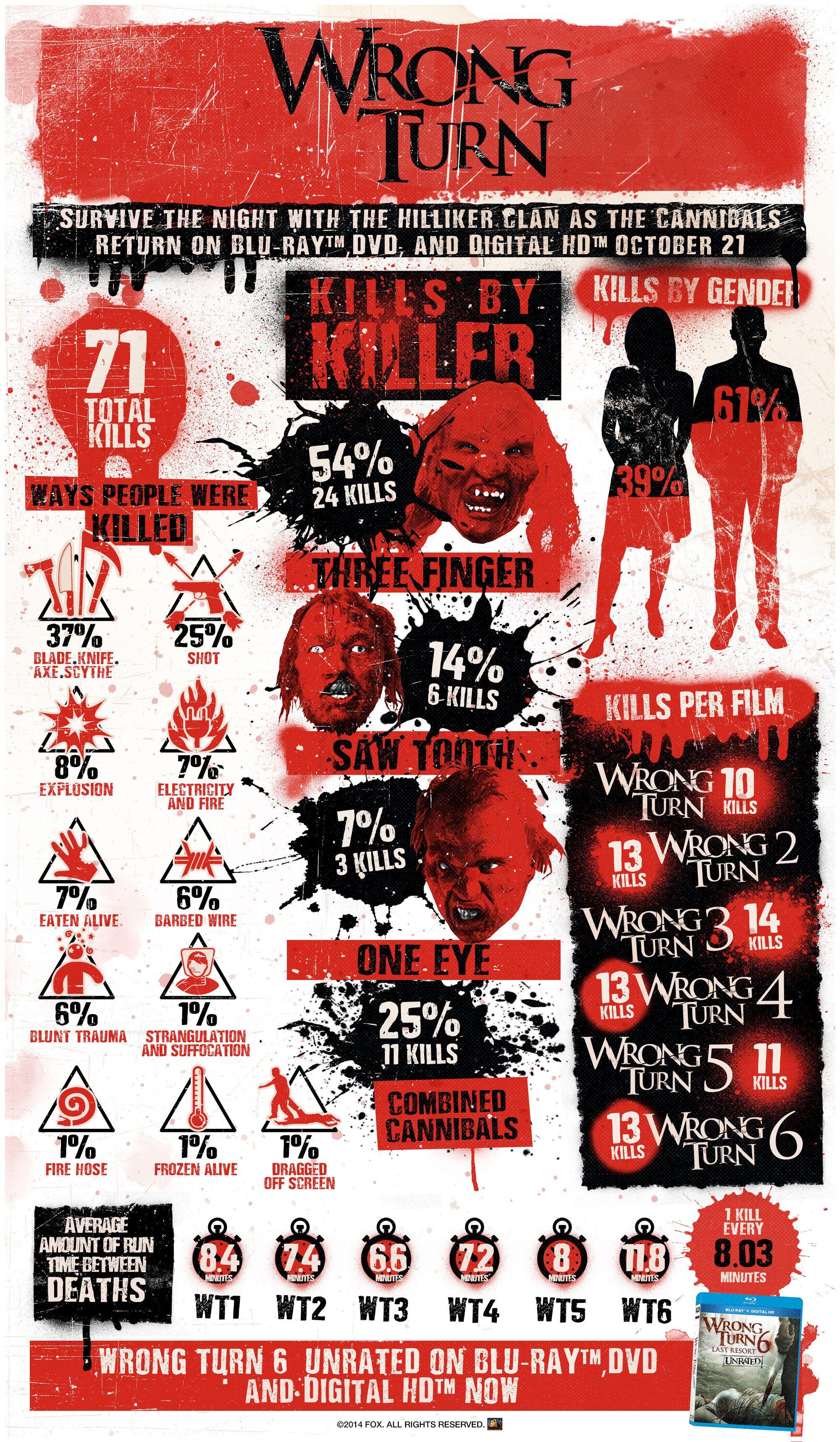 List of deaths