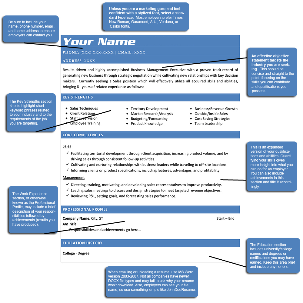 how to structure a resume great infromation on current resume trendsthings