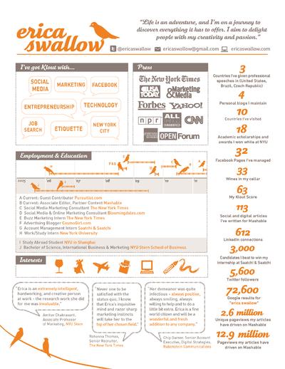 Erica Swallow S Infographic Resume Por Jllonche Grf Wiki Grafik Tasarim Tasarim