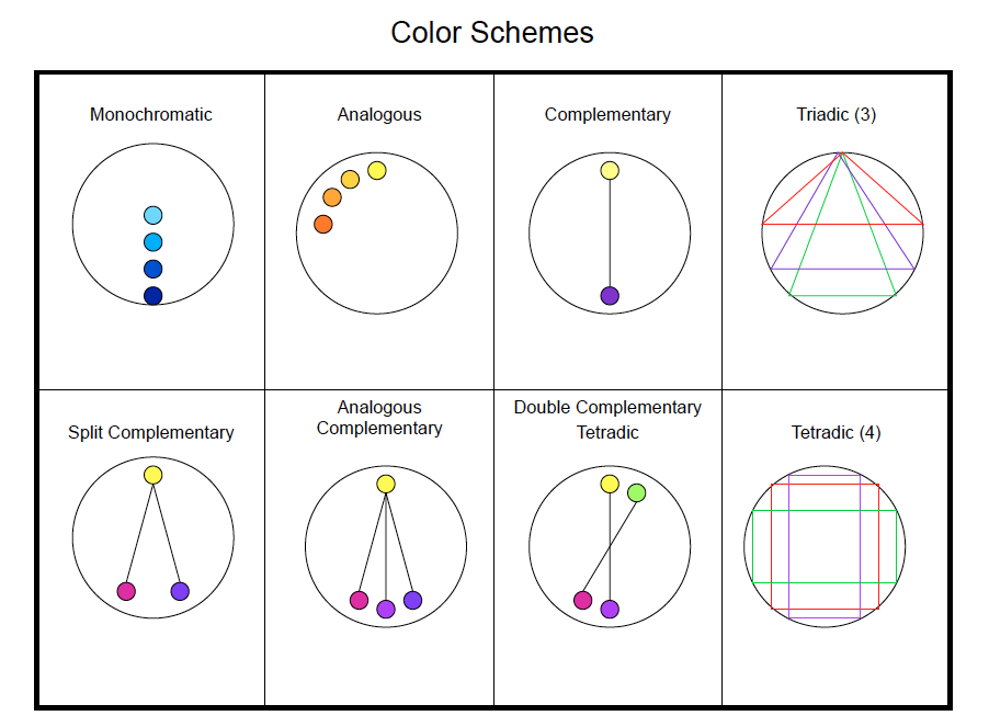 Examples Of Color Schemes alex zonis discusses color schemes and provides excellent sketch