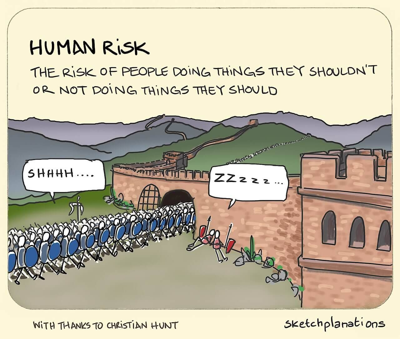 human risk in don norman s classic the design of everyday things