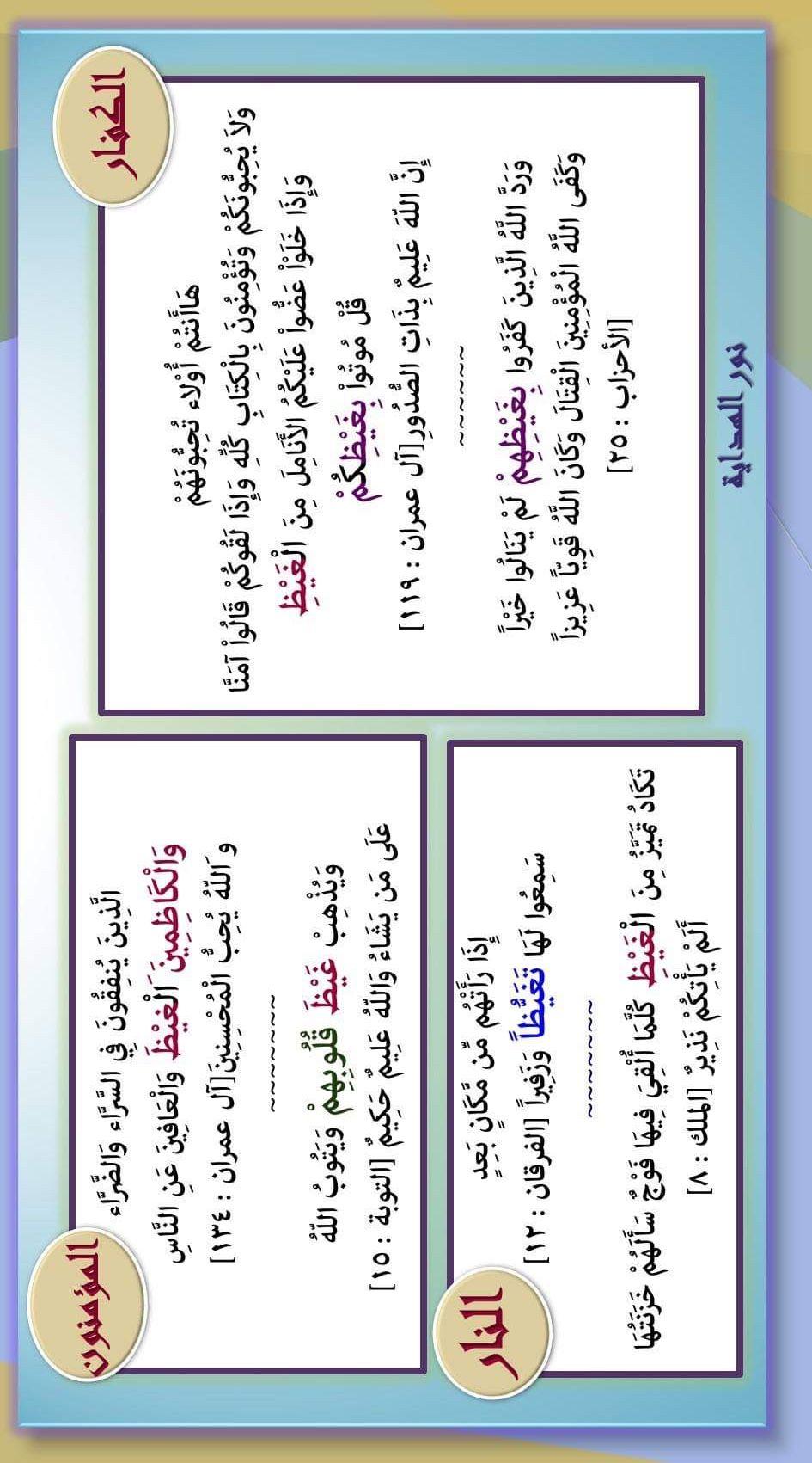 غيظ ومشتقاتها أسماء عشر مرات في القرآن يغيظ ثلاث مرات Islamic Quotes Quotes Word Search Puzzle