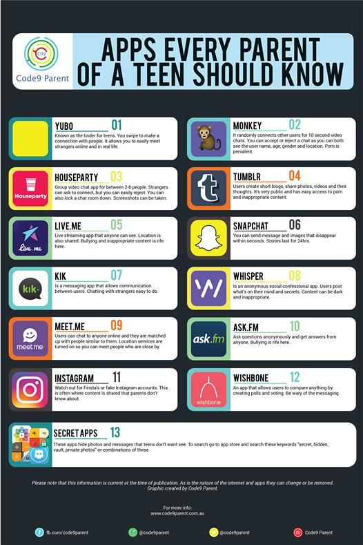 The phone apps all parents of teenagers should be aware of