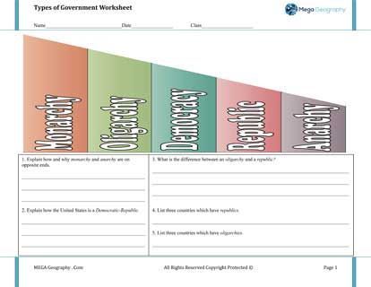 Types of Government Worksheet - The Best Geography Curriculum ...