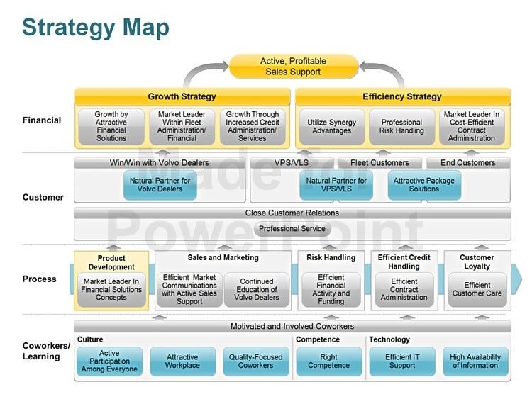 This 14 slide Strategy Map Template for PowerPoint