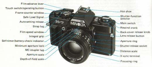 Part of a camera - Google Search
