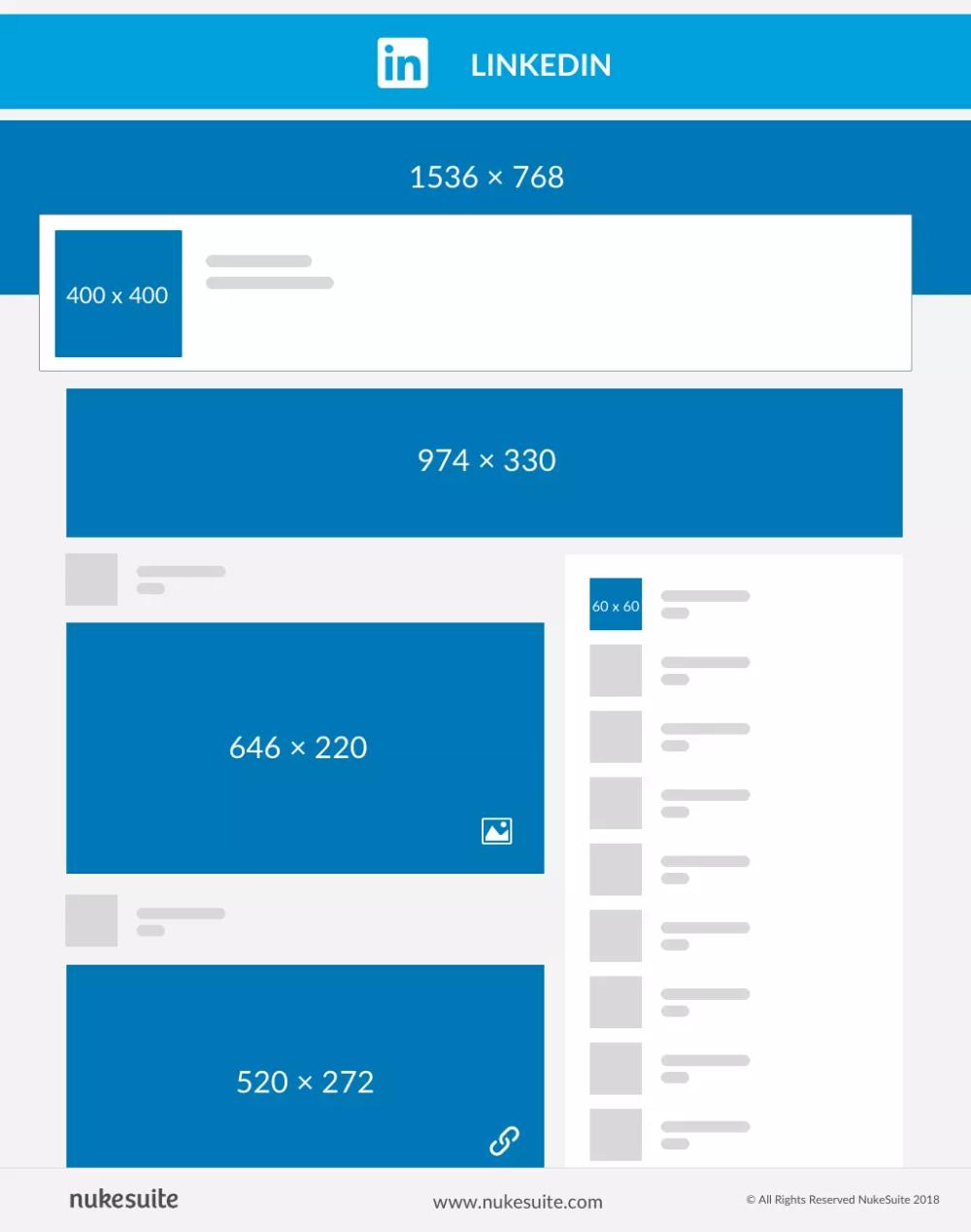 Formats Et Tailles Des Images Pour Linkedin Pixel Photo Reseaux Sociaux Page Linkedin