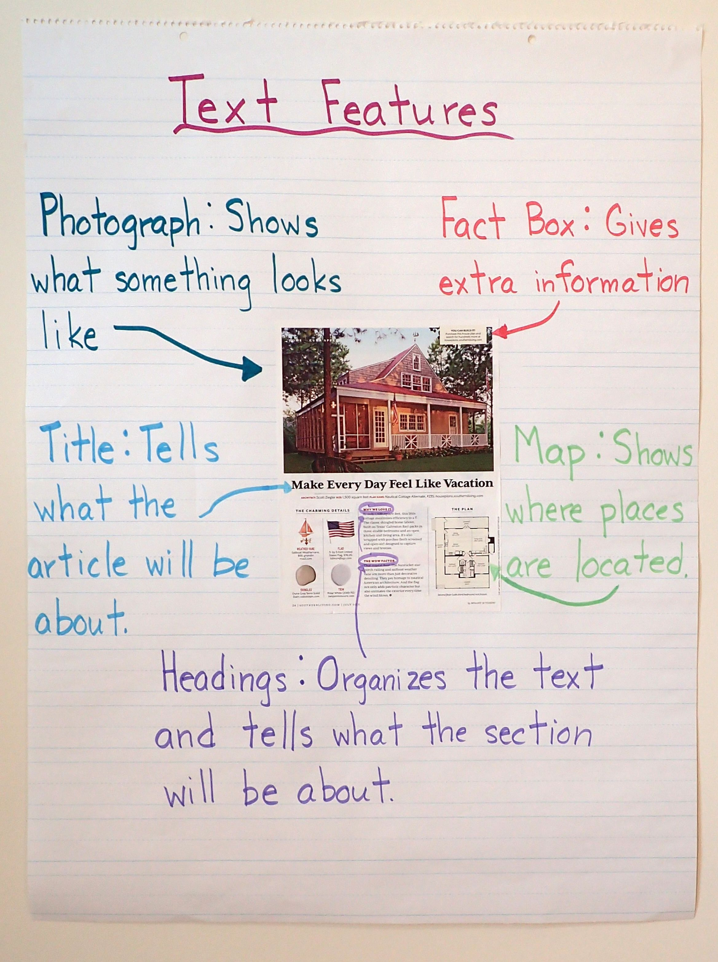 Text Features Scavenger Hunt Text Feature Anchor Chart Text Features Text Features Anchor