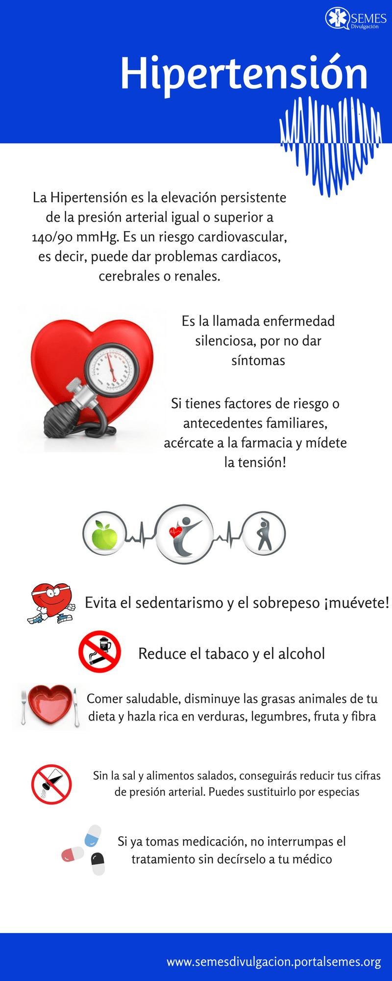 Hipertensión arterial sintomas tratamiento con