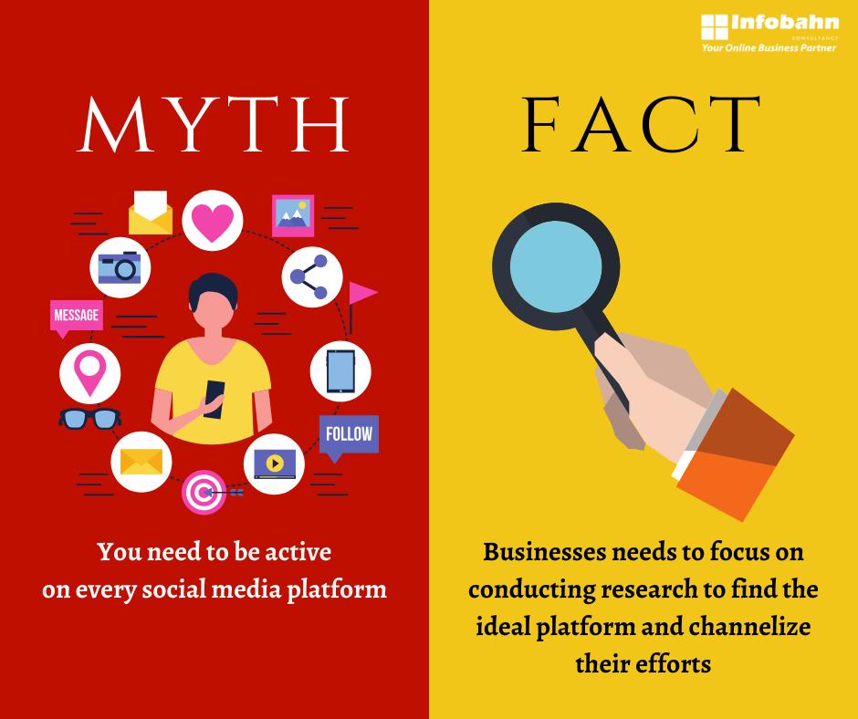 Social Media Myth 1
