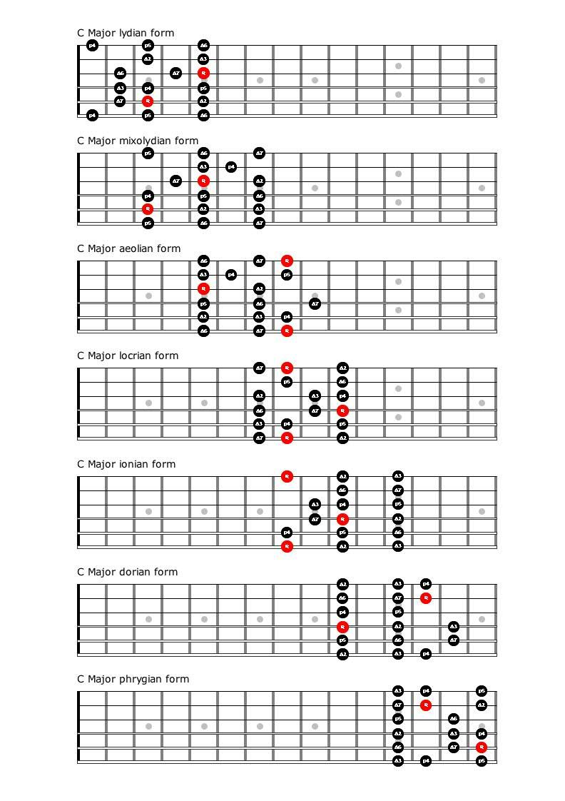printable extended scale guitar diagrams