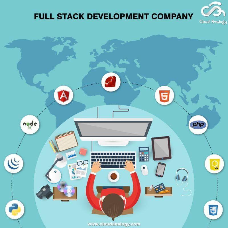 Full Stack Development Company Full Stack Developer Development Analogy