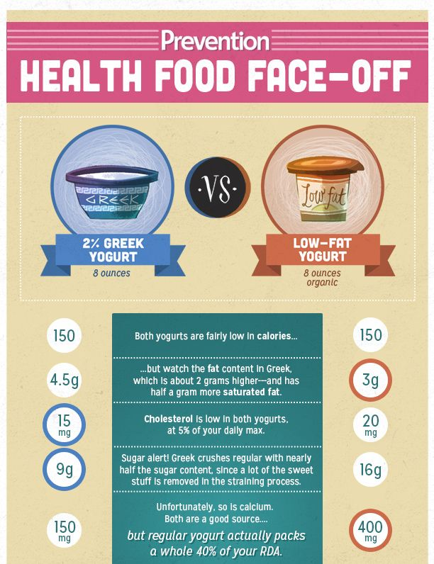 what s healthier greek yogurt or low fat yogurt low