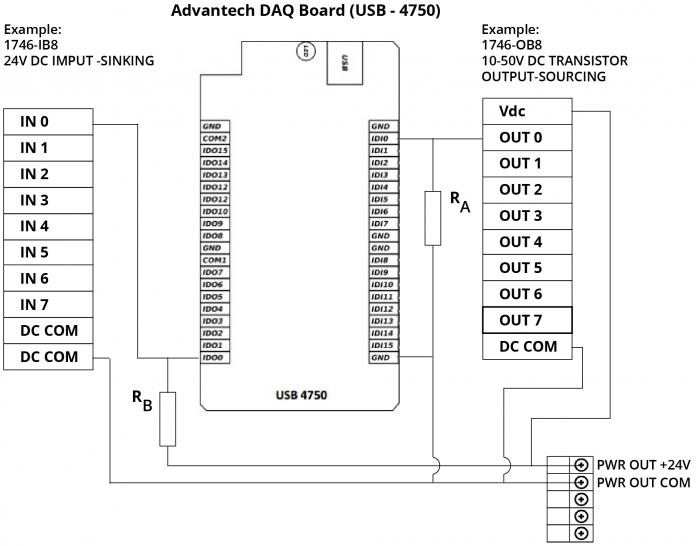 7 Complex Plc Panel Wiring Diagram Samples Bacamajalah Diagram Electrical Circuit Diagram Electrical Wiring Diagram