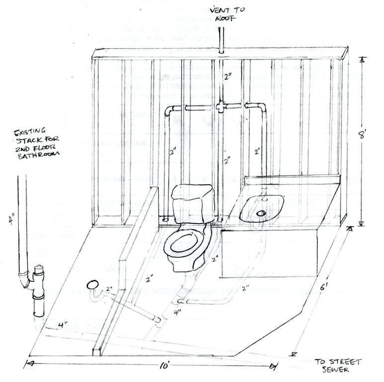 Download Rough In Bathroom In Basement Basement Bathroom