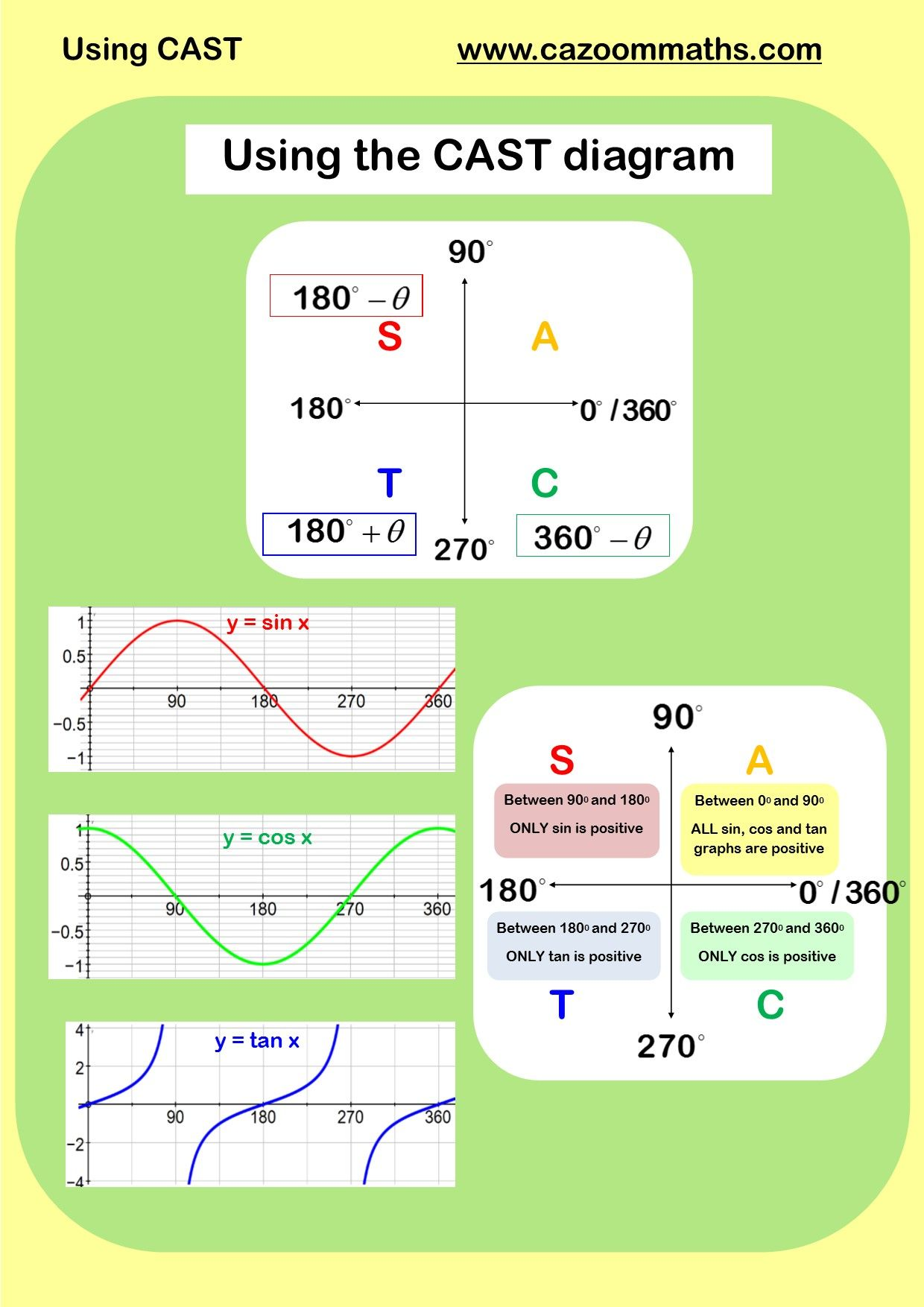 Worksheets Trig Worksheets trigonometry worksheets with answers education for enspiring area of triangle trig worksheet