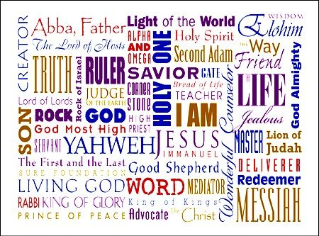 It's just a graphic of Names of God Chart Printable regarding character