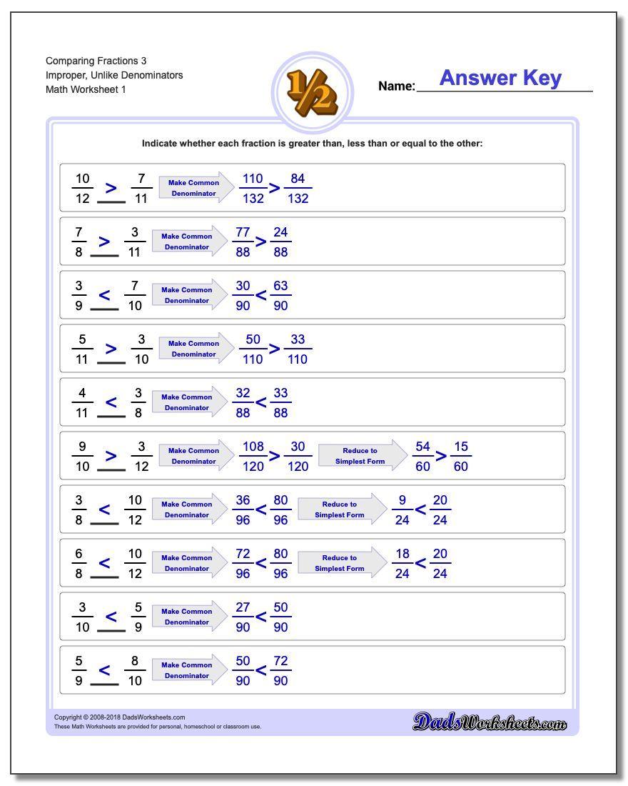 Comparing Fraction Worksheets 3 Improper Unlike Denominators Comparing Fraction Workshee Fractions Worksheets Comparing Fractions Math Fractions Worksheets