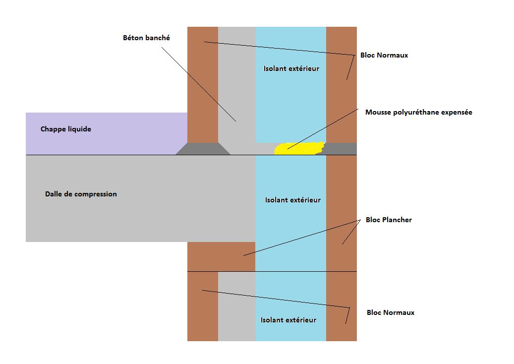 37 Autoconstruction Bioclimatique En Bc De 50cm Le Second