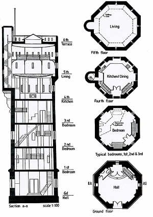 Image5 Water Tower Castle House Plans Vintage House Plans