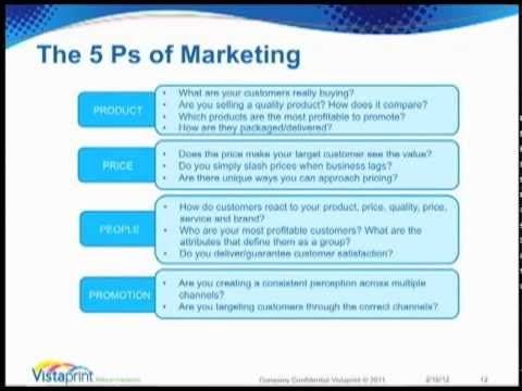 Small Business Marketing  Creating A Marketing Plan Contact