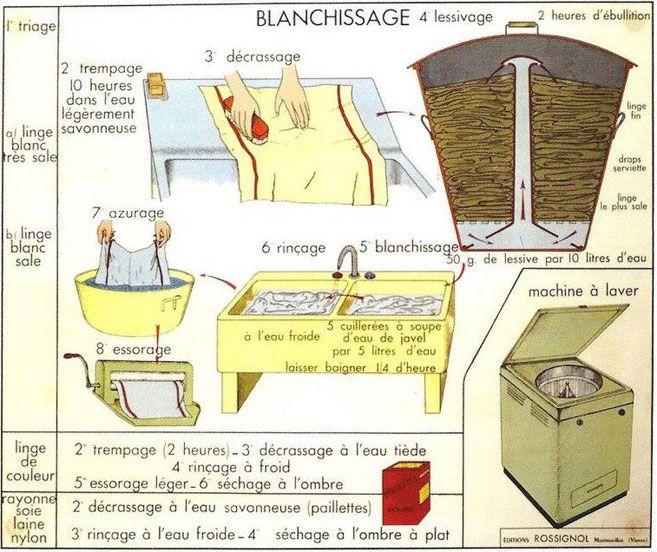 le lavage du linge autrefois le vie les gens pinterest le linge lavage et linge. Black Bedroom Furniture Sets. Home Design Ideas