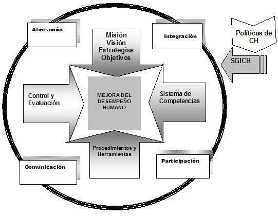 Disruption!: RESISTENCIAS AL CAMBIO EDUCATIVO (Disruption!)