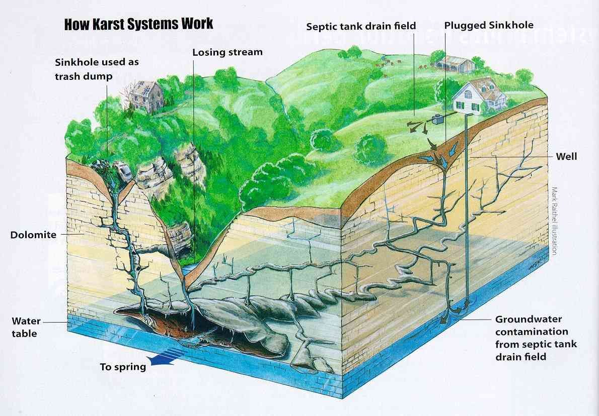 US Cave Map Background For Teachers Cave Or Cavern Geography - Map of karst topography in us
