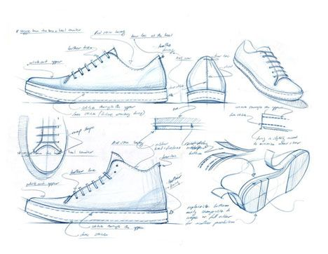 design doing the handcrafted footwear of nick maloy - Sample Industrial Design Er