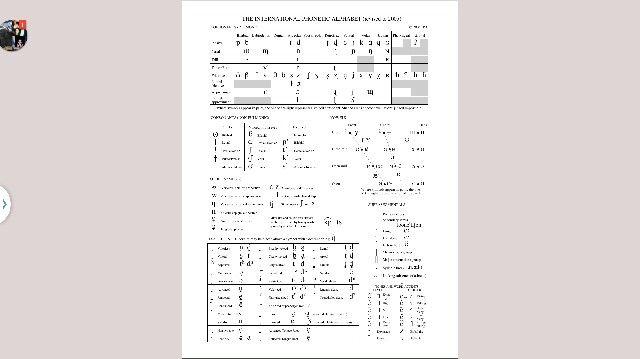 Ipa Chart  Speech Pathology Resources    Speech Pathology