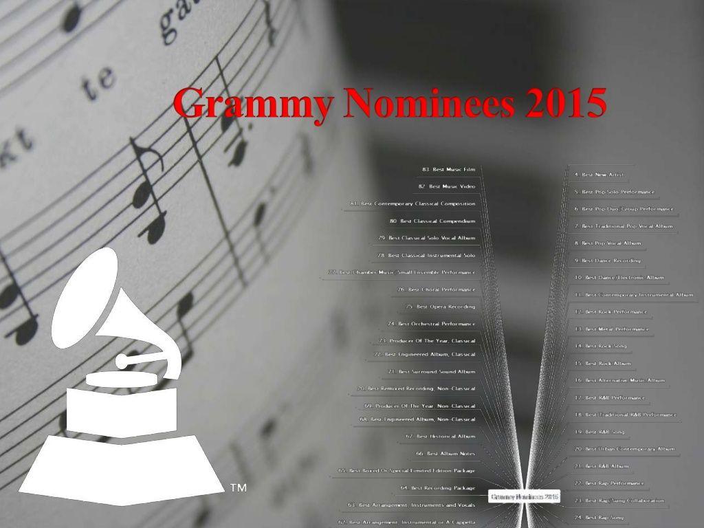 Grammy award 2015 ConceptDraw MindMap by Anastasia Krylova via slideshare
