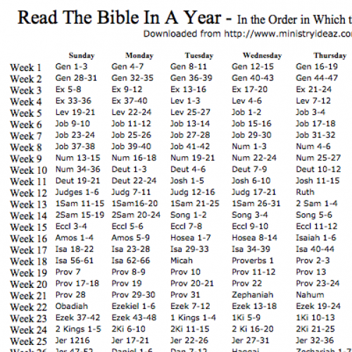 Bible Reading Schedule Order Completed Year Bible Reading Plan Bible Reading Schedule Bible Reading Plan