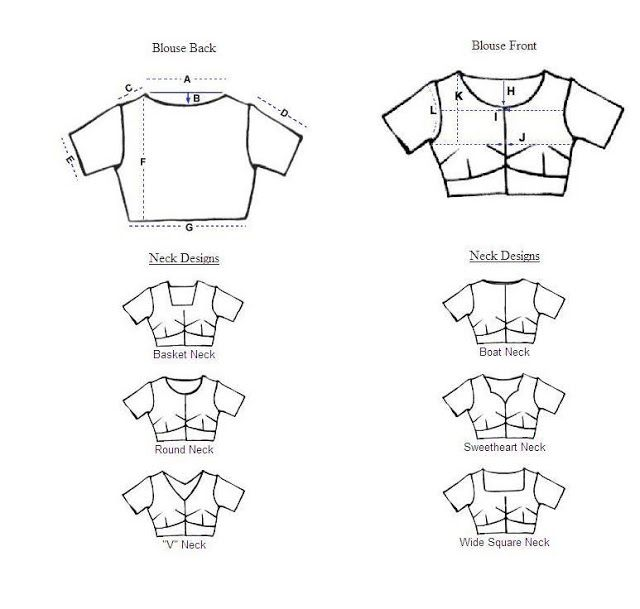 indiadesignerwear: Indian Saree Blouse Stitching