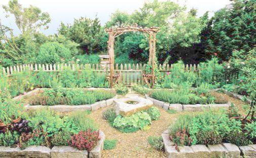 Landscape Gardening Courses In Scotland for Landscape ...