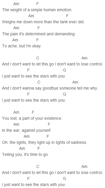 Troye Sivan The Fault In Our Stars Chords This Song Is