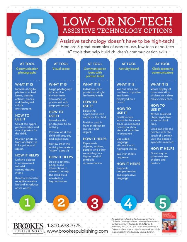 assistive technology research paper Technology and disability's contents cover research and development efforts, education and training programs, service and policy activities and consumer experiences - the term technology refers to assistive devices and services.