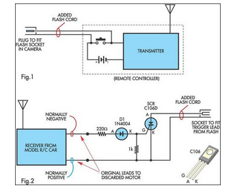 radio controlled electronic flash circuit diagram electrical rh pinterest com Digital Circuit Schematic Electronic Circuit Projects
