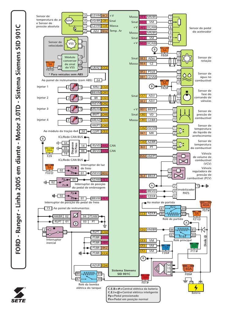 Esquema Car Ecu Electrical Circuit Diagram Car Mechanic