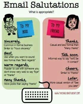 E Mail Writing Educacion Ingles Ortografia En Ingles Expresiones En Ingles
