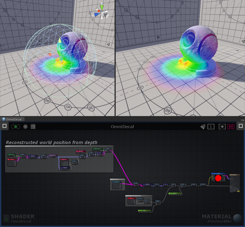 Pin by Ian Chang on Amplify Shader Editor   Asset store, Game effect