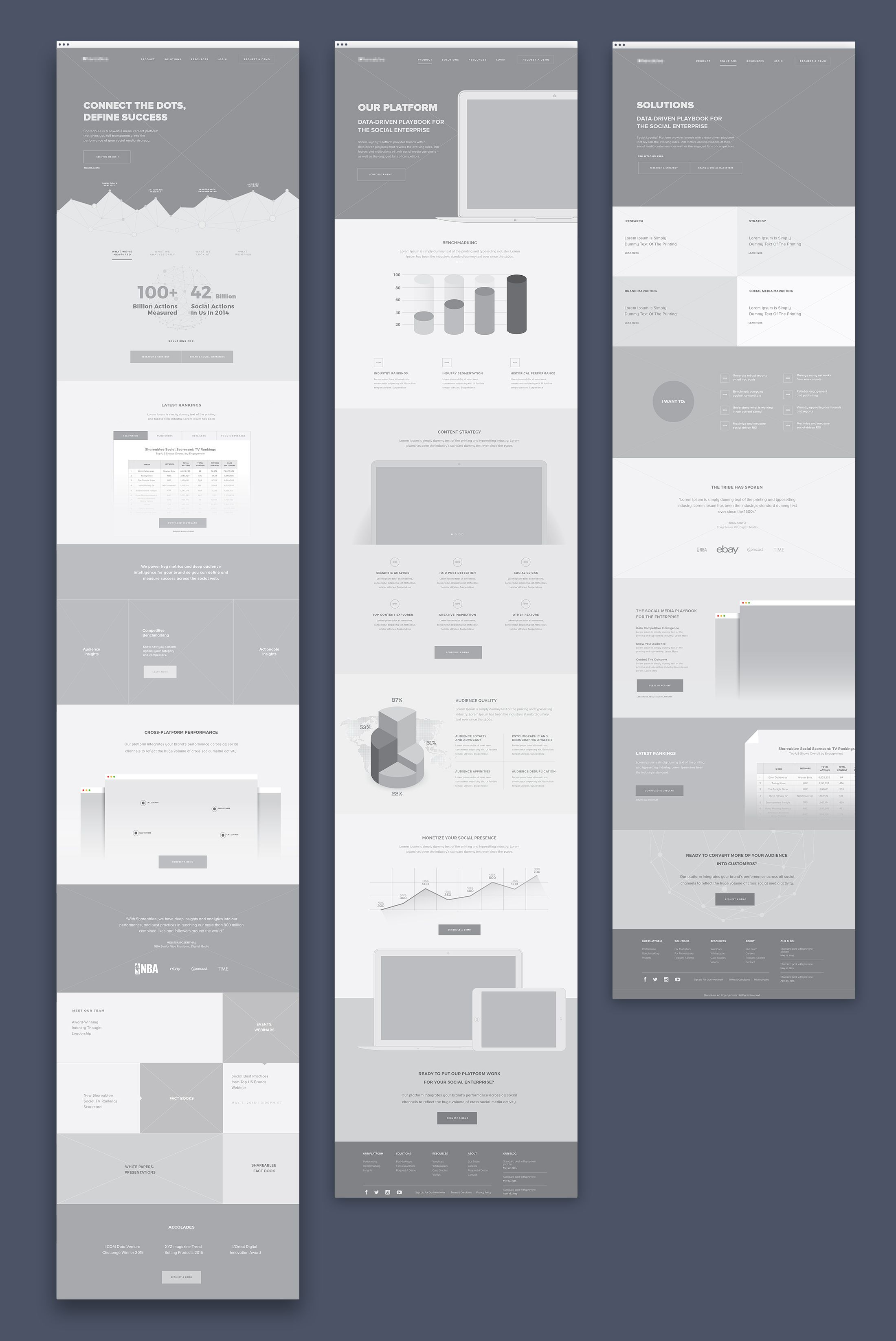 The 25 best website wireframe ideas on pinterest ui ux for Html5 wireframe template