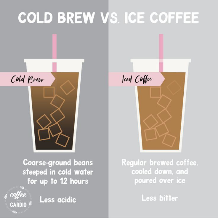 Cold brew vs iced coffee which one do you prefer